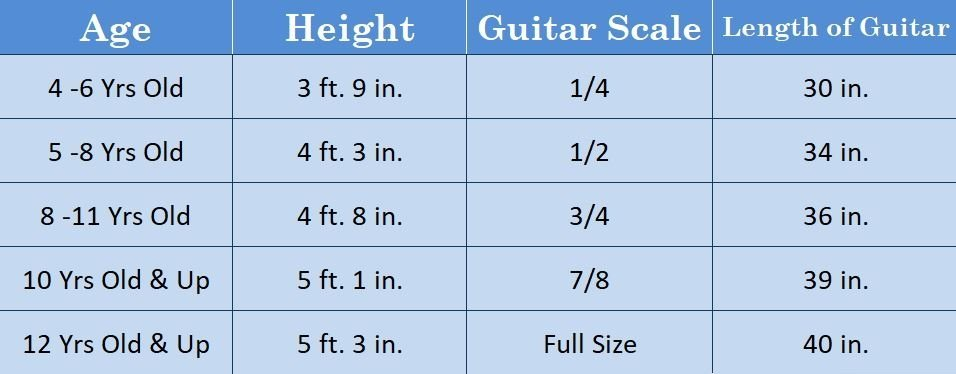 My Guitar Size Chart